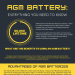 agm-battery-infographic-plaza
