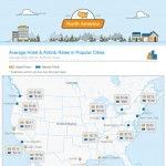 airbnb-vs-hotels-full-infographic-plaza
