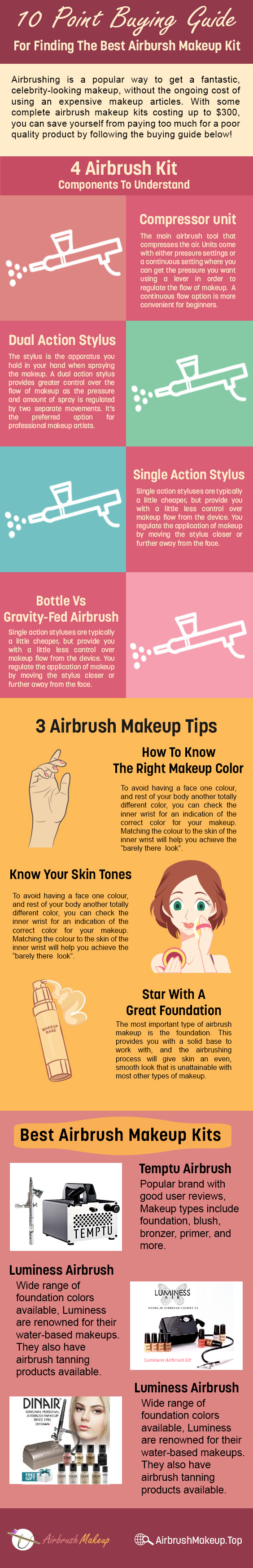 airbrush-makeup-kit-buying-guide-infographic-plaza