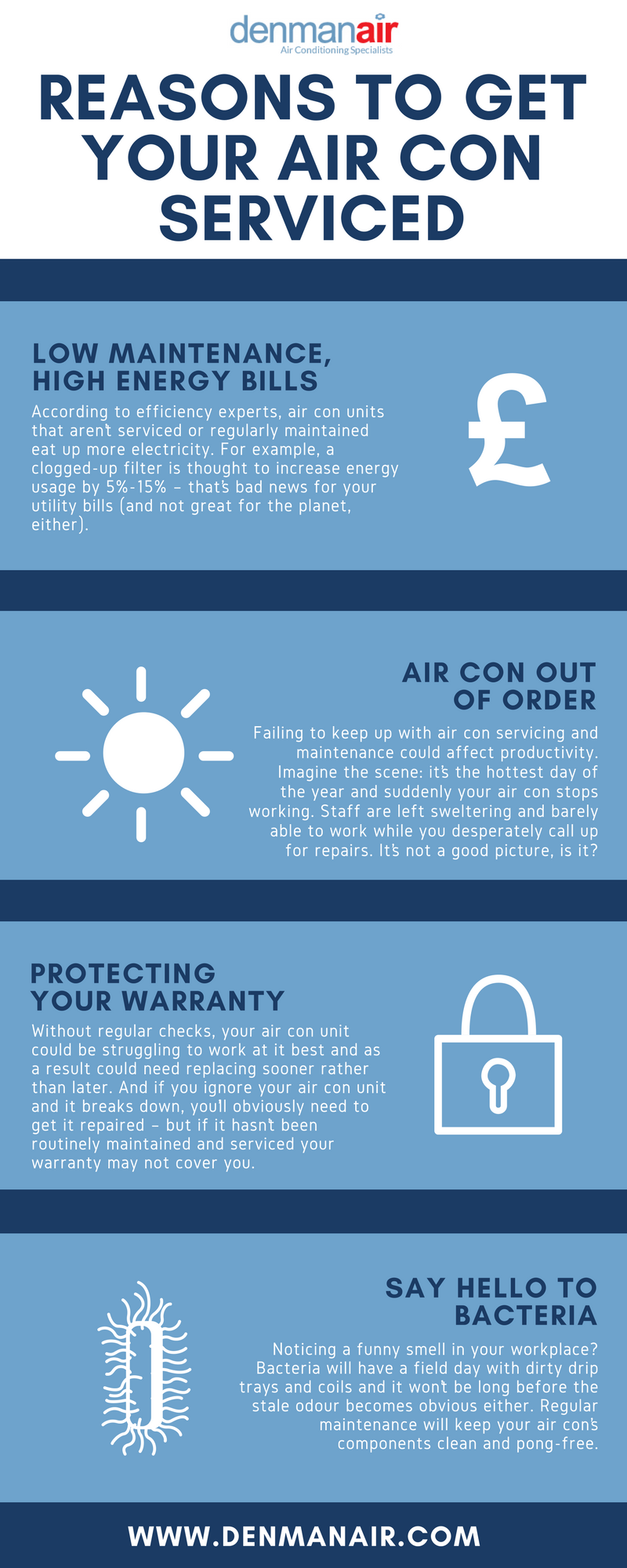 4 Reasons to Get your Air Con Serviced