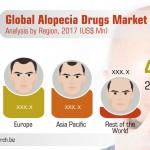 alopecia-market-infographic-plaza
