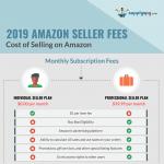 amazon-seller-fees-2019-infographic-plaza