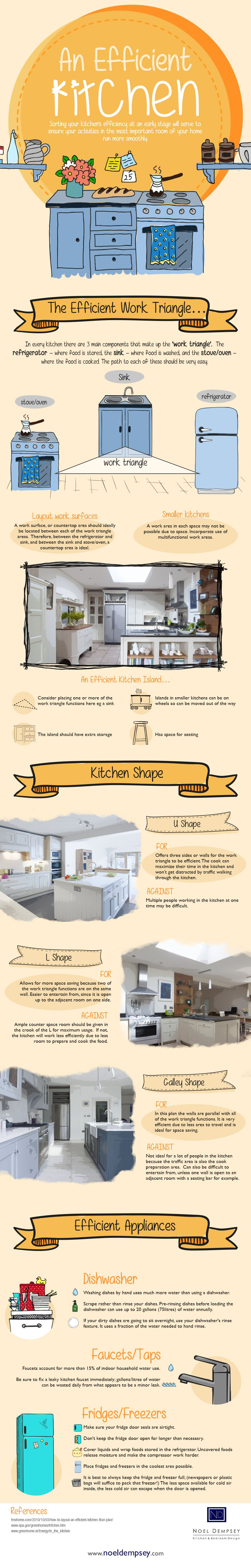an-efficient-kitchen-infographic