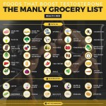 anabolichealth_testosterone_boosting_foods_infographic-plaza