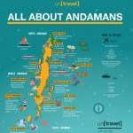 andaman-and-nicobar-infographic-plaza