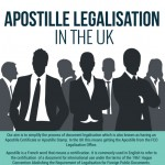 apostille-legalisation-in-uk-infographic-plaza