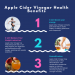 apple-cider-vinegar-health-benefits_infographic-plaza