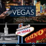 aria-events-automated-vegas-infographic-plaza