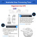 australia-visa-time-line-infographic-plaza