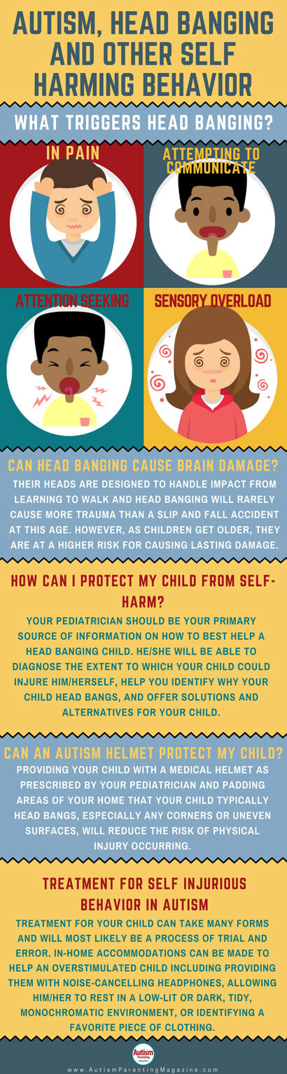 autism-head-banging-self-harm-infographic-plaza