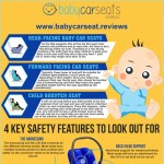 baby-car-seat-infographic-plaza