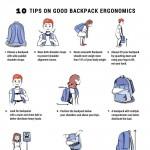 backpack-ergonomics-infographic-plaza