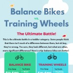 balance-bikes-training-wheels-infographic-plaza