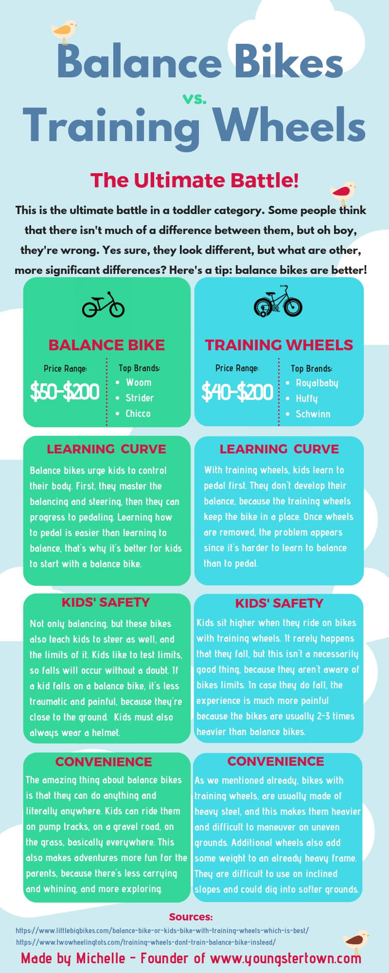 balance-bikes-training-wheels-infographic-plaza
