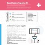 basic-disaster-supplies-kit-infographic-plaza