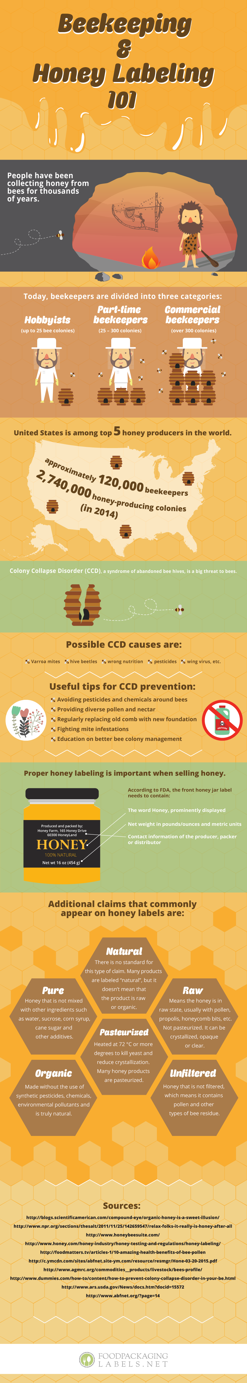 beekeeping-and-honey-labeling-infographic