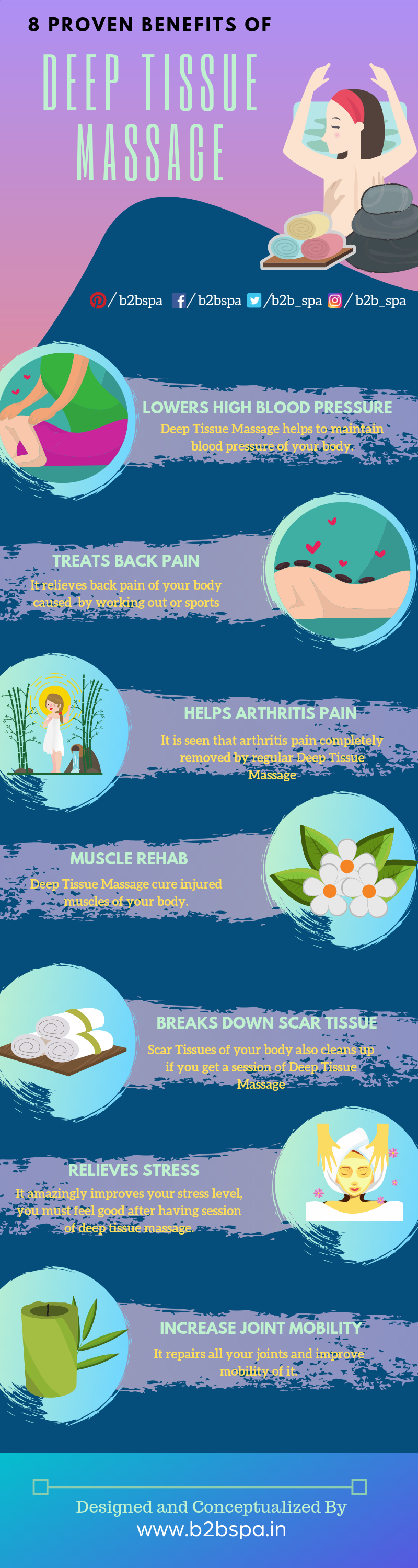 benefits-of-deep-tissue-massage-infographic-plaza