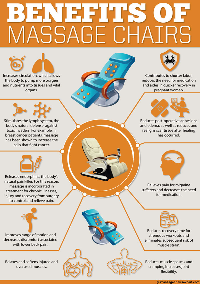 benefits-of-massage-chairs-infographic