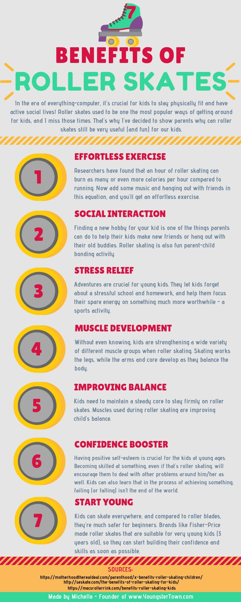 benefits-of-roller-skating-infographic-plaza