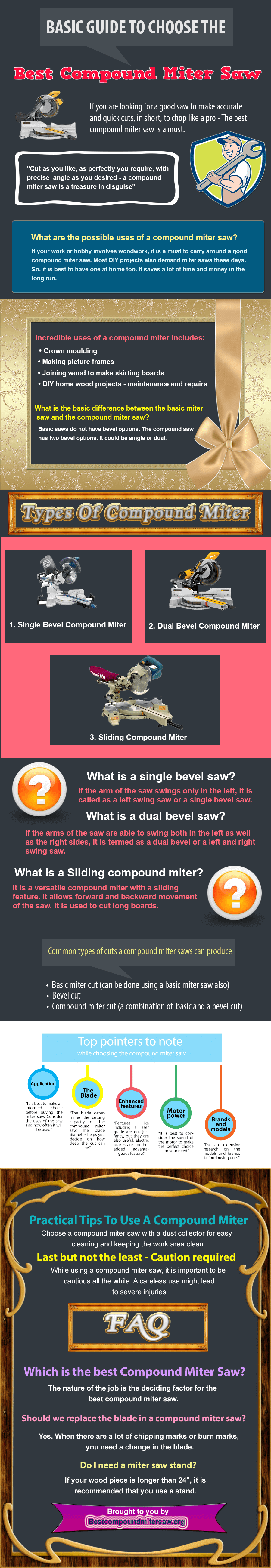 best-compound-miter-saw-infographic