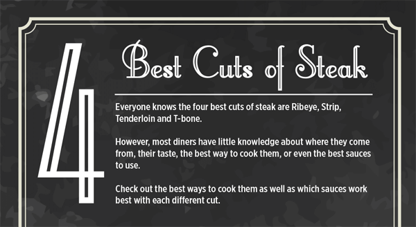 best-cuts-of-steak-infographic-plaza-thumb