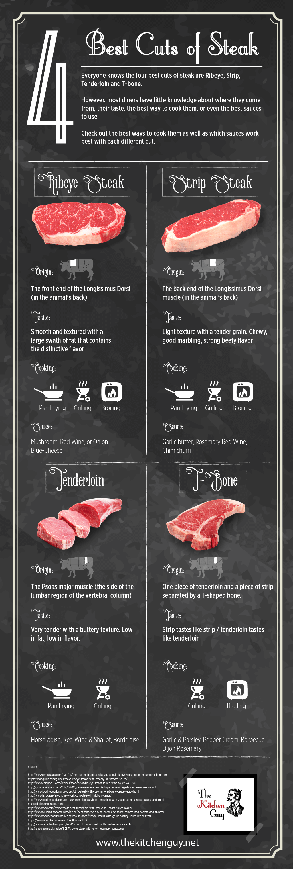 best-cuts-of-steak-infographic-plaza