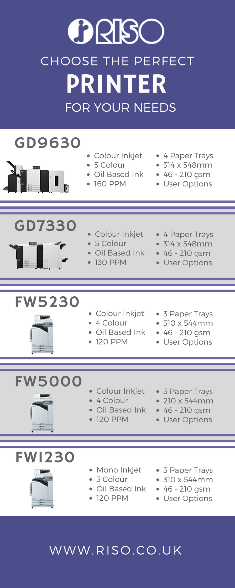 best-production-printer-infographic-plaza
