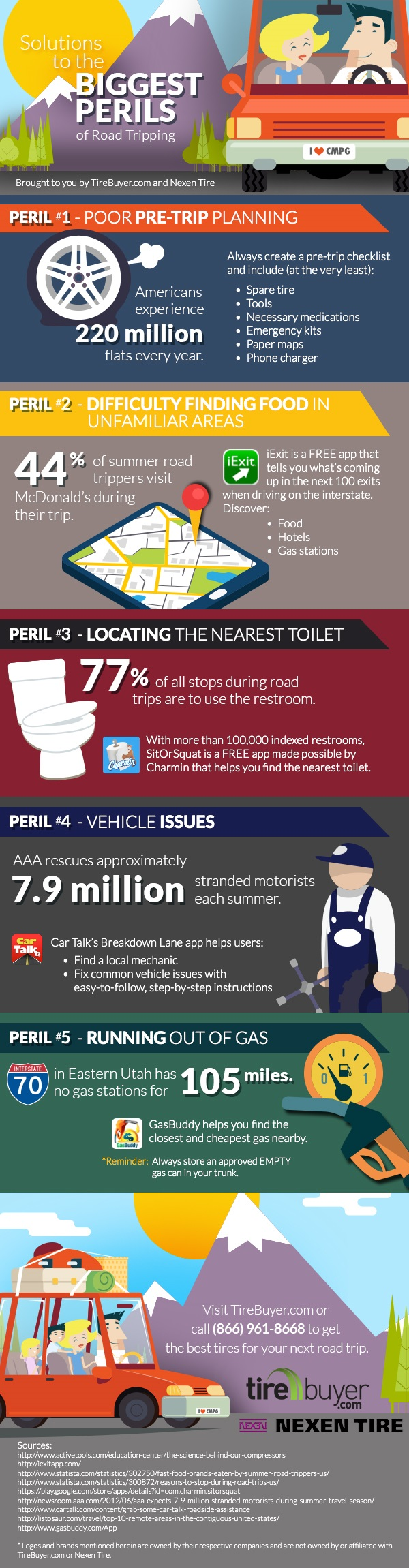 biggest-perils-of-road-tripping-solutions-infographic