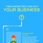 biometrics-help-business-infographic-plaza