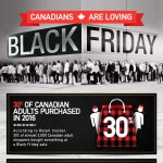 black-friday-canadian-behaviour-insights-infographic-plaza