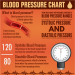 blood-pressure-chart-infographic-plaza