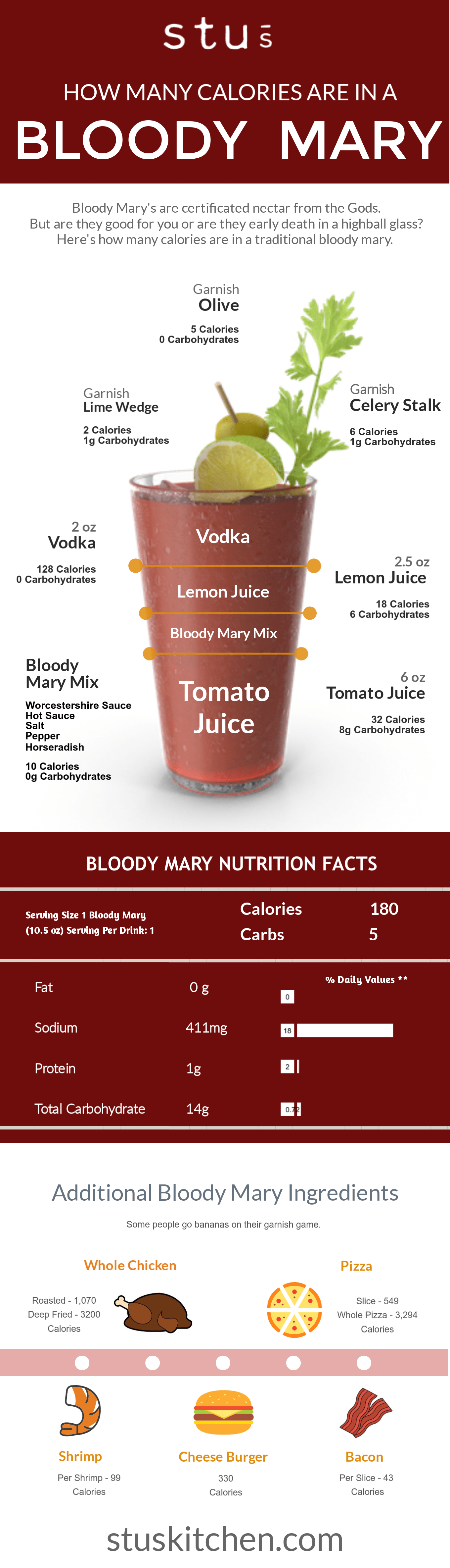 bloody-mary-calories-infogrpahic-plaza