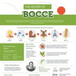 bocce-infographic-plaza