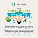 bodybuilder-preparation-diet-infographic-plaza