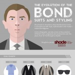 bond-suits-infographic
