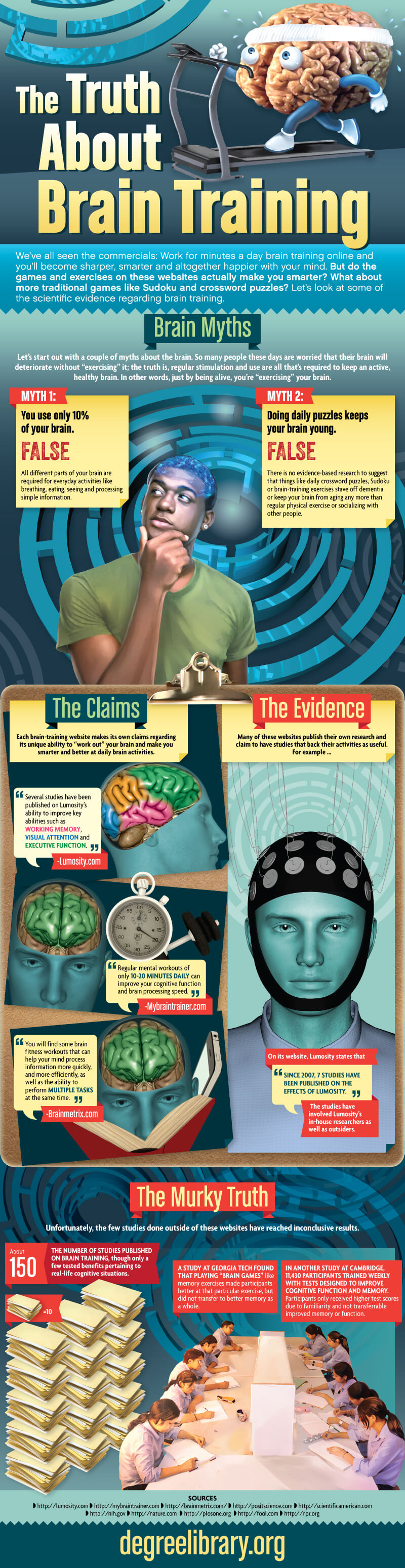 brain-training-infographic