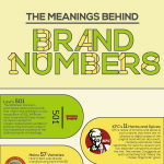 brand-numbers-infographic-plaza