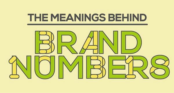 brand-numbers-infographic-plaza-thumb