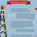 brief-history-of-electricity-infographic-plaza