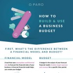 build-business-budget-infographic-plaza