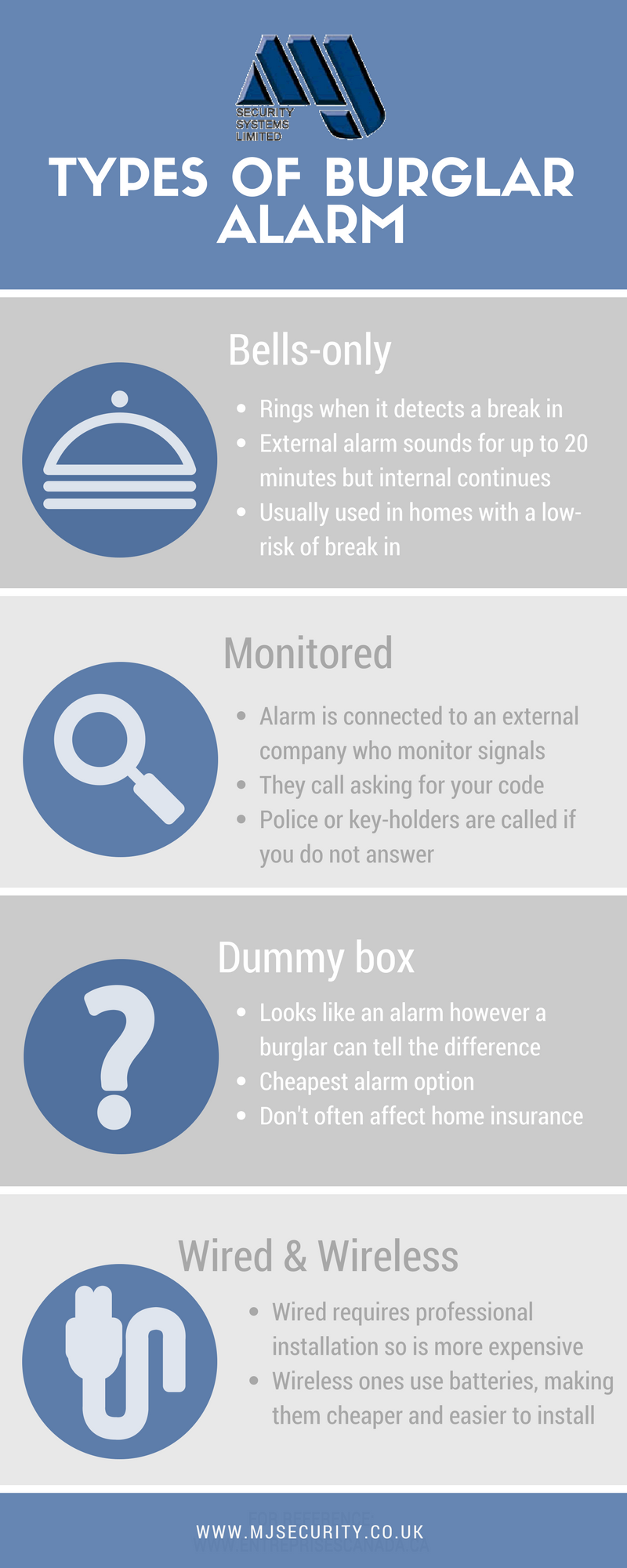 burglar-alarms-types-infographic-plaza