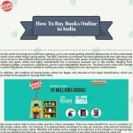 buy-boos-in-india-infographic-plaza