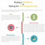 buying-3d-printer-vs-opting-3d-printing-service-infographic-plaza