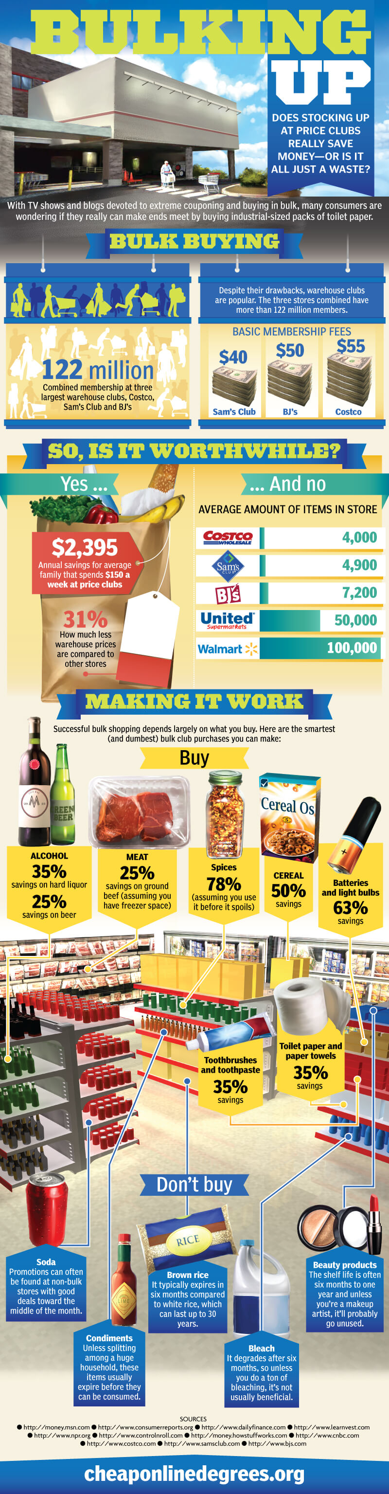 buying-in-bulk-infographic