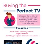 buying-the-perfect-TV-infographic-plaza