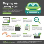 buying-vs-leasing-car-infographic-plaza