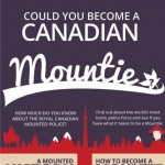 ca-could-you-become-a-canadian-mountie-infographic-plaza