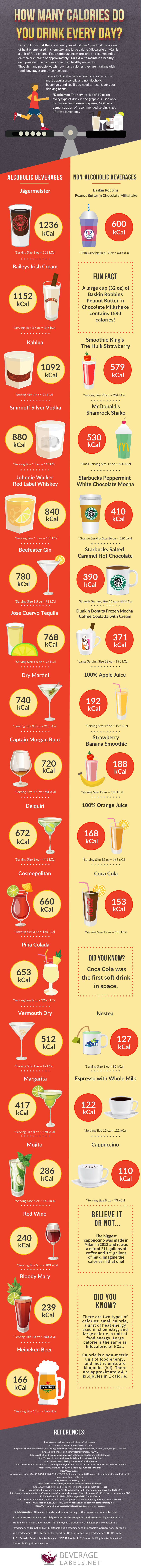 calories-in-beverages-infographic