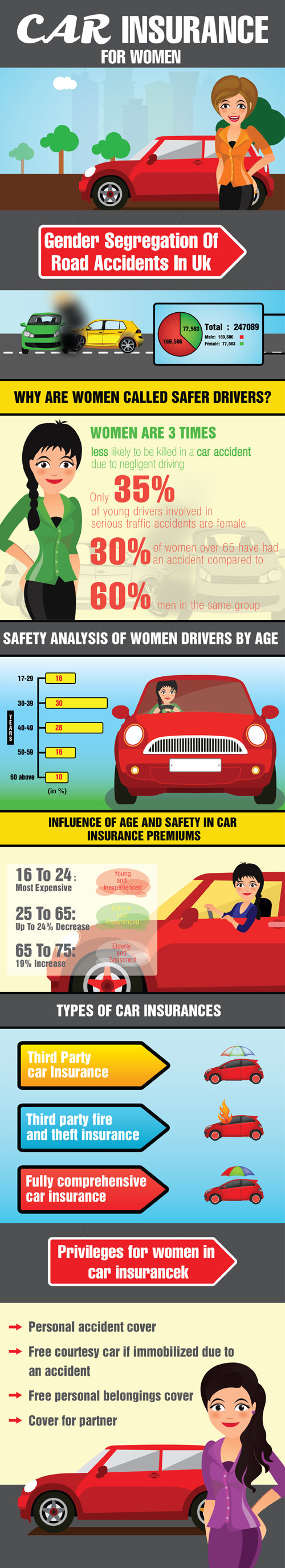 car-insurance-for-women-infographic-plaza