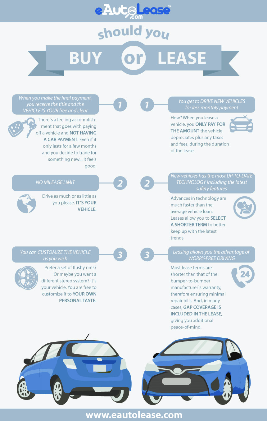 car-leasing-benefits-infographic-plaza